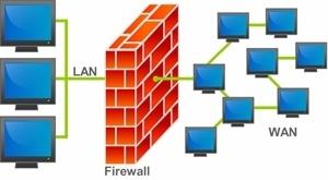 Firewall installing, configuring and troubleshooting